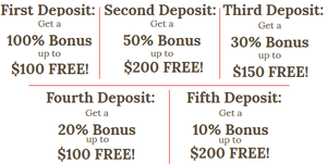 Five welcome bonuses at Colosseum Casino