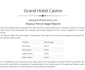 Grand Hotel payout report